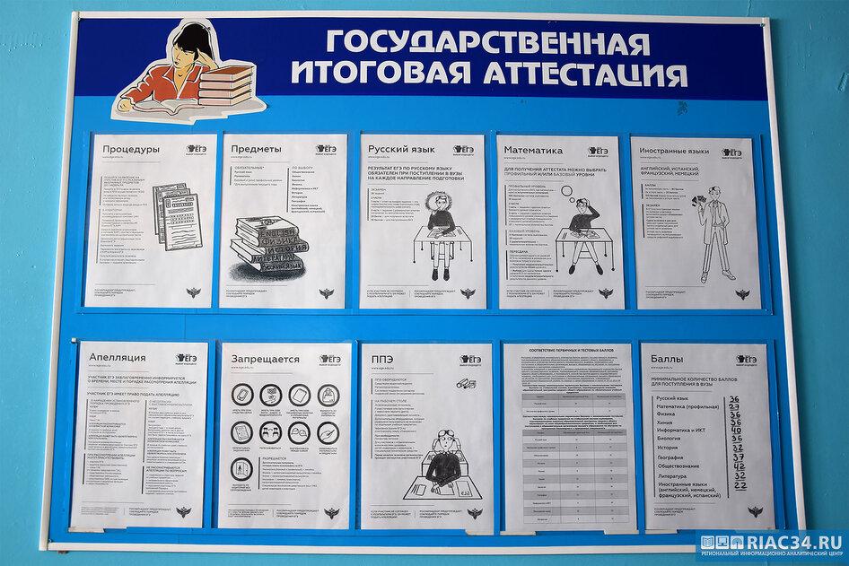 В среду девятиклассники Волгоградской области испытают на себе итоговое собеседование